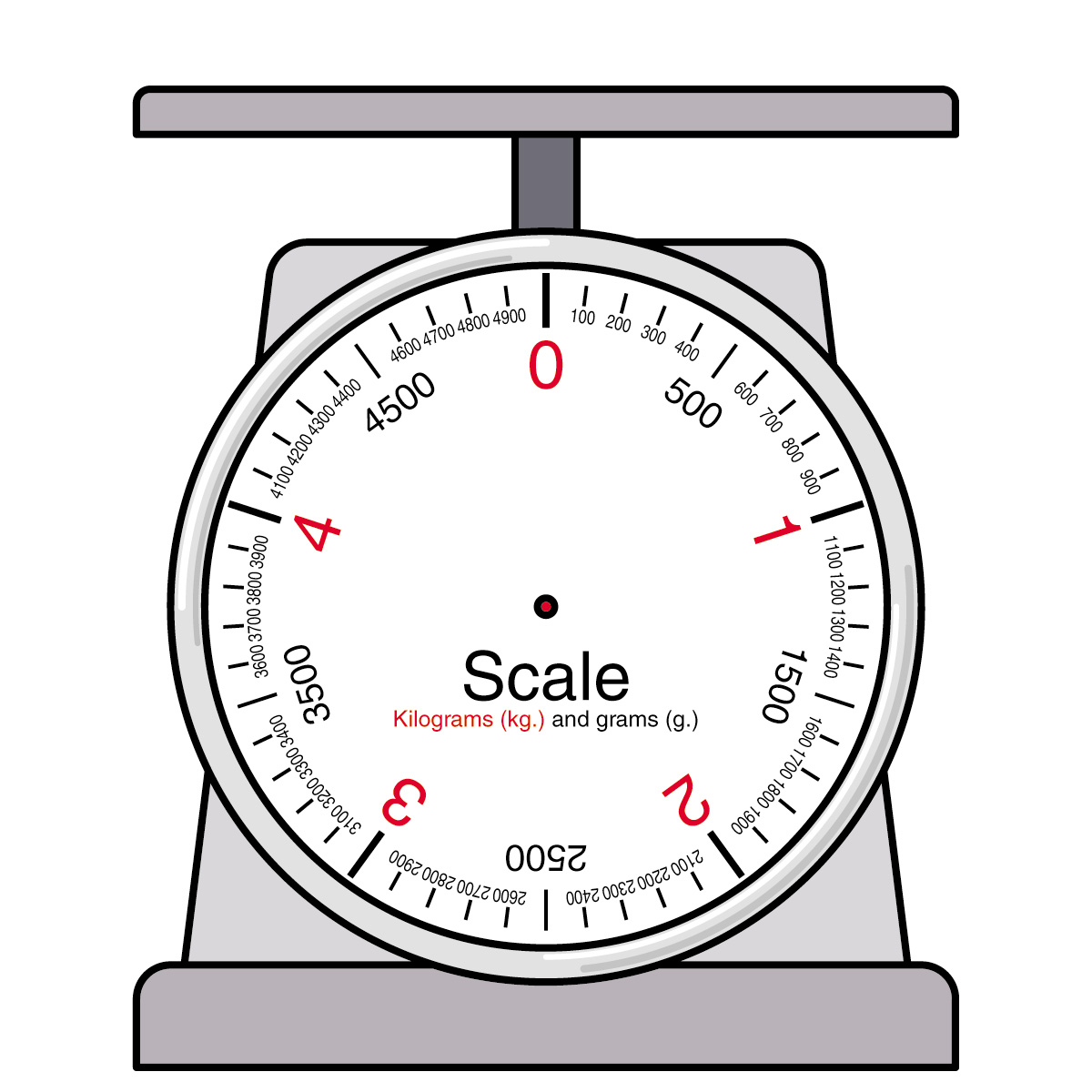 Clip Art Weight Scale Chemistry Clipart Clipart Suggest