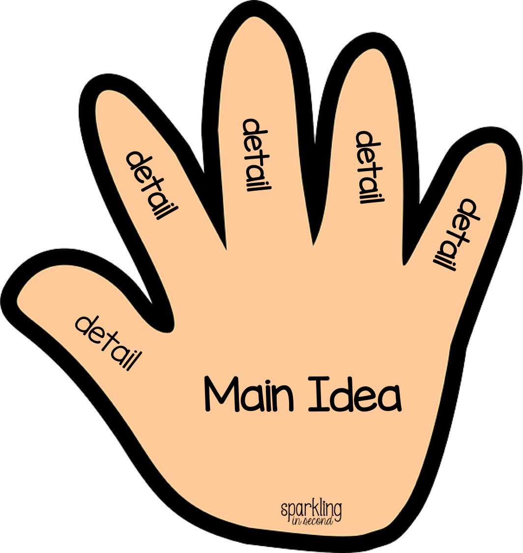 Main Idea Clipart - Clipart Kid