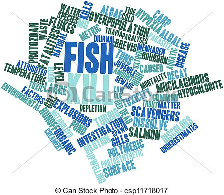 Clipart Of Word Cloud For Fish Kill   Abstract Word Cloud For Fish