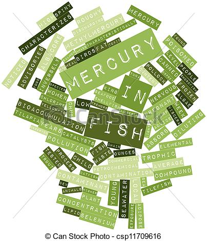 Clipart Of Word Cloud For Mercury In Fish   Abstract Word Cloud For