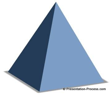 The 3d Powerpoint Pyramid You Will Learn Is