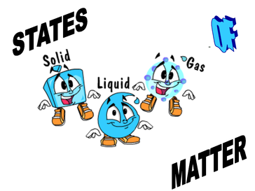 Solids Liquids And Gases   Grymes Memorial School Technology