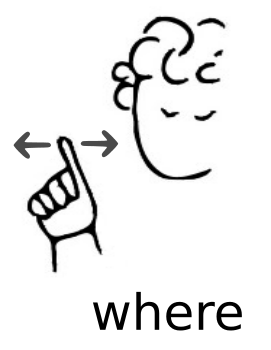 Asl Where   Http   Www Wpclipart Com Sign Language Asl Words Asl Where