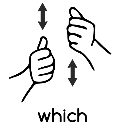 Asl Which   Http   Www Wpclipart Com Sign Language Asl Words Asl Which