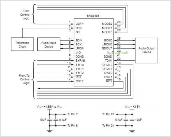 Src4192 Datasheet Pinout Application Circuits High End Sample Rate