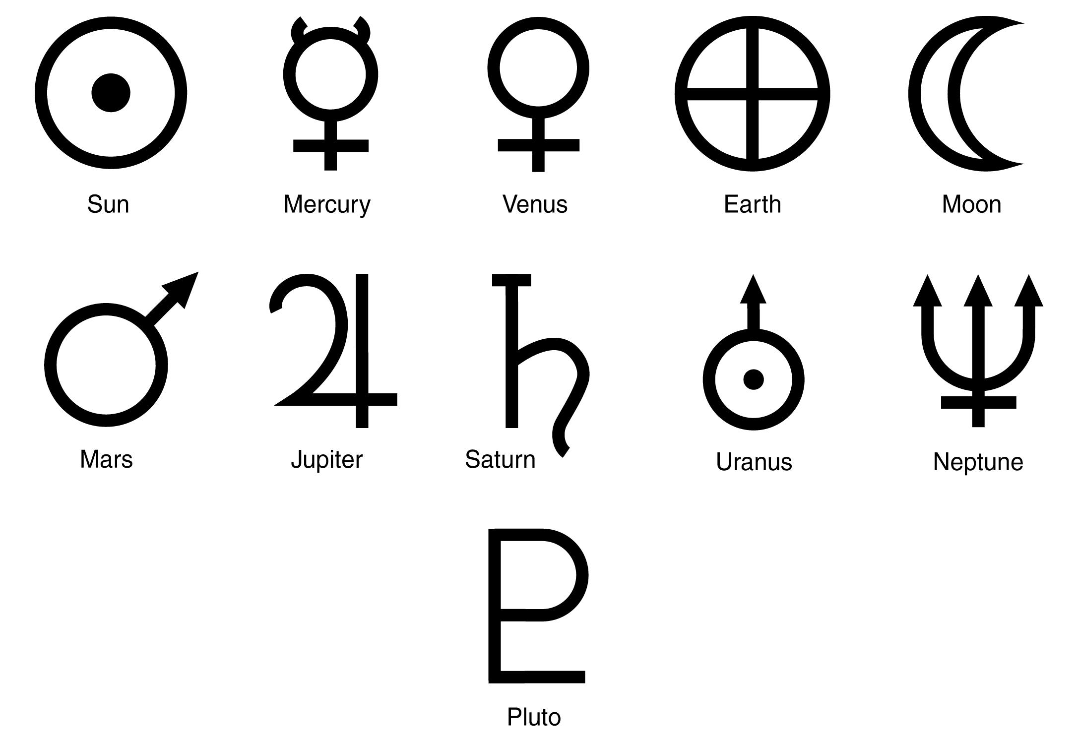 Solar System Exploration  Multimedia  Gallery  Solar System Symbols