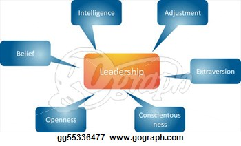 clip art leadership traits clipart   clipart kidleadership traits business diagram