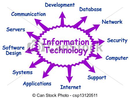 Information & Expertise Courses