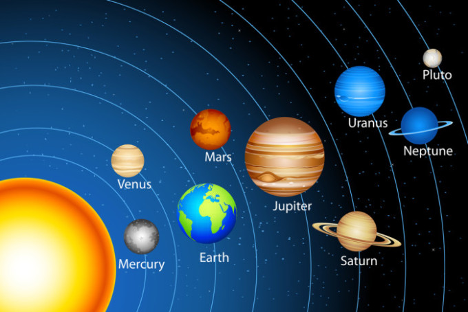 Planets In Order Clipart - Clipart Suggest