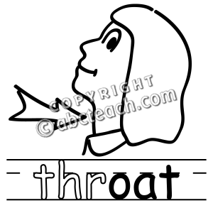 Throat Clipart Throatphonicsbnwlabeled Pw Png