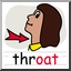 Throat Clipart Throatphonicsrgblabeled T0 Png