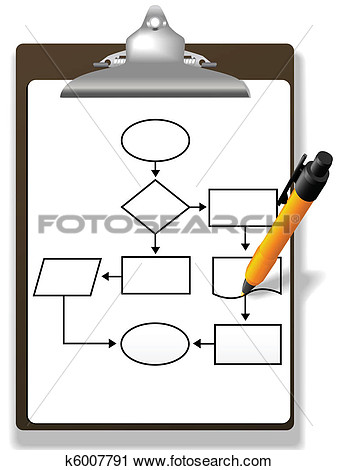 Pen Drawing Process Management Flowchart Clipboard View Large Clip Art