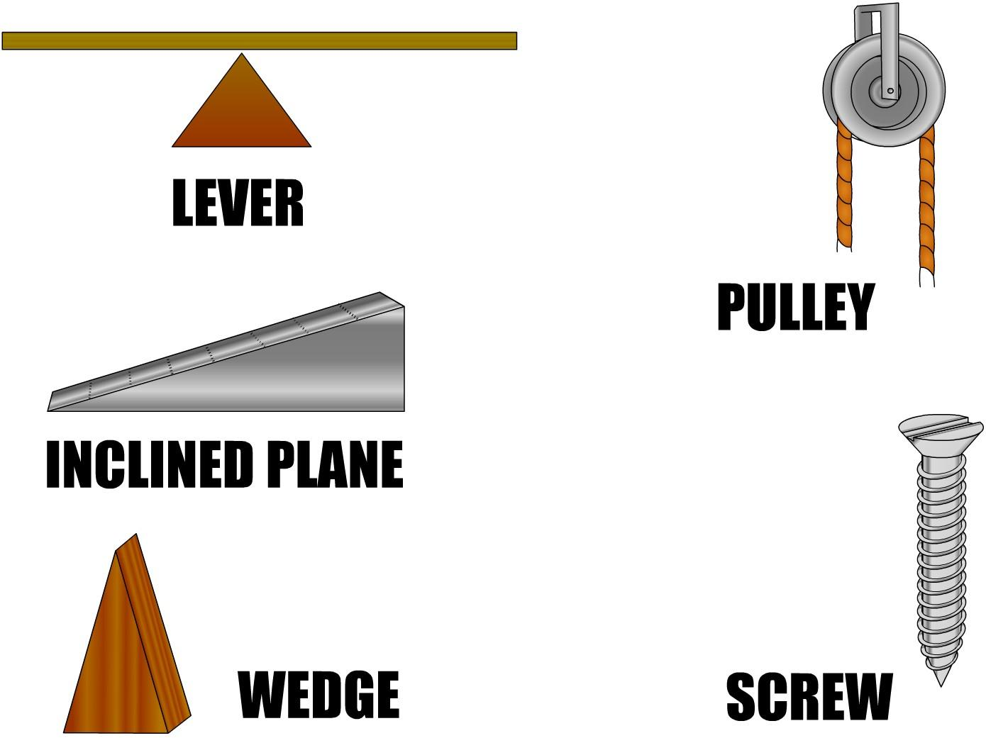 Displaying 20  Images For   Balance Beam Scale Clipart