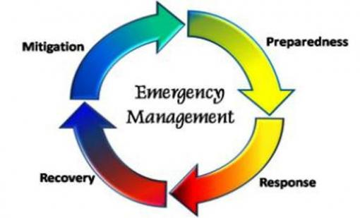 Emergency Response Clipart - Clipart Kid