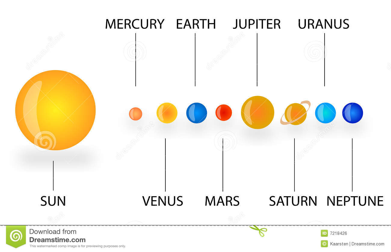 the 9 planets clip art - photo #9