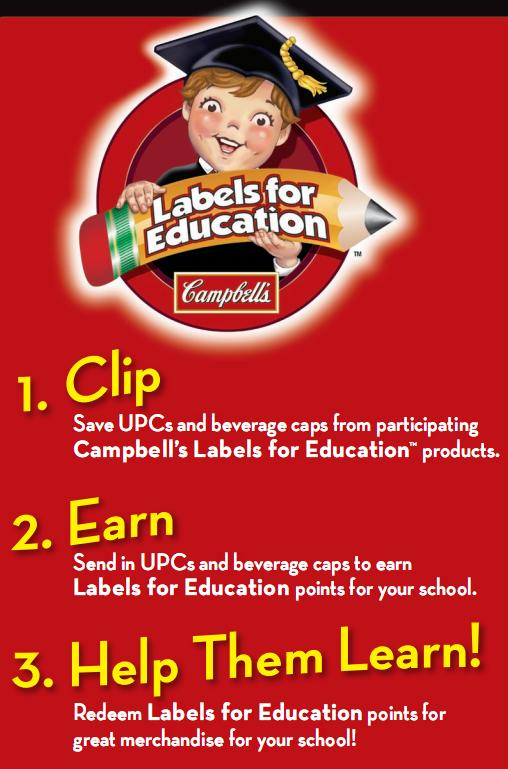 Campbell Soup Labels For Education Collection Sheets