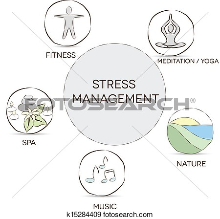 Clip Art Of Stress Management K15284409   Search Clipart Illustration