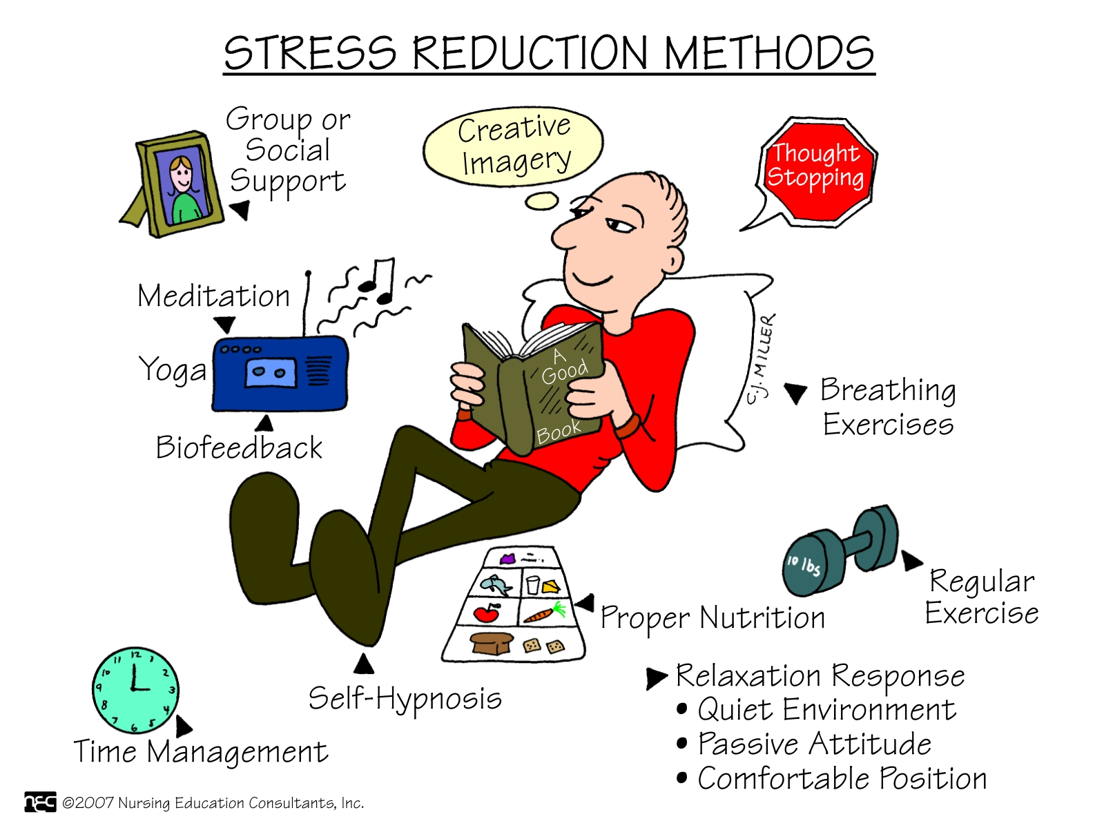 Help Reduce Everyday Stress And Boost A Person S Energy And Mood