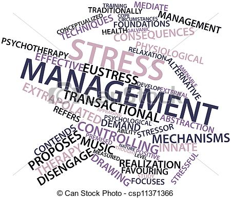Stock Illustration Of Word Cloud For Stress Management   Abstract Word