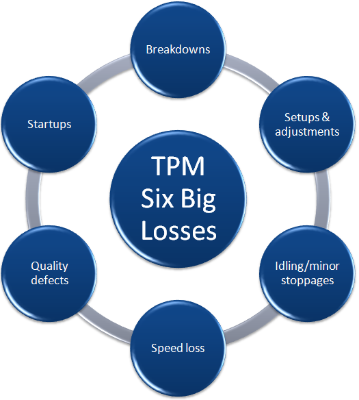 Tpm lean manufacturing pdf download