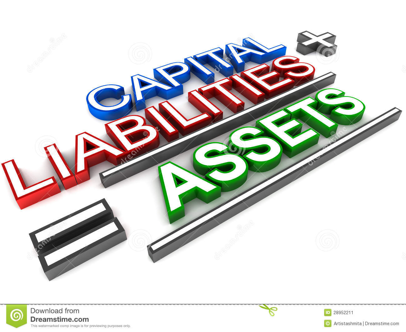 Accounting Equation Showing Capital And Liability Adding Up To Assets