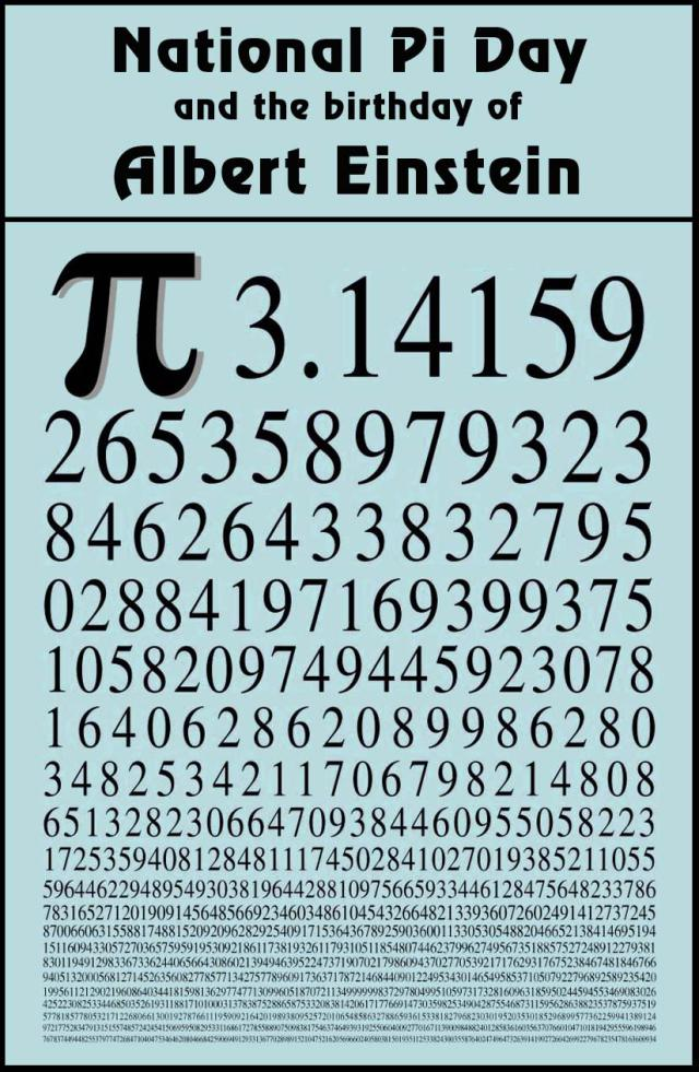 Download The Pi Day Clip Art