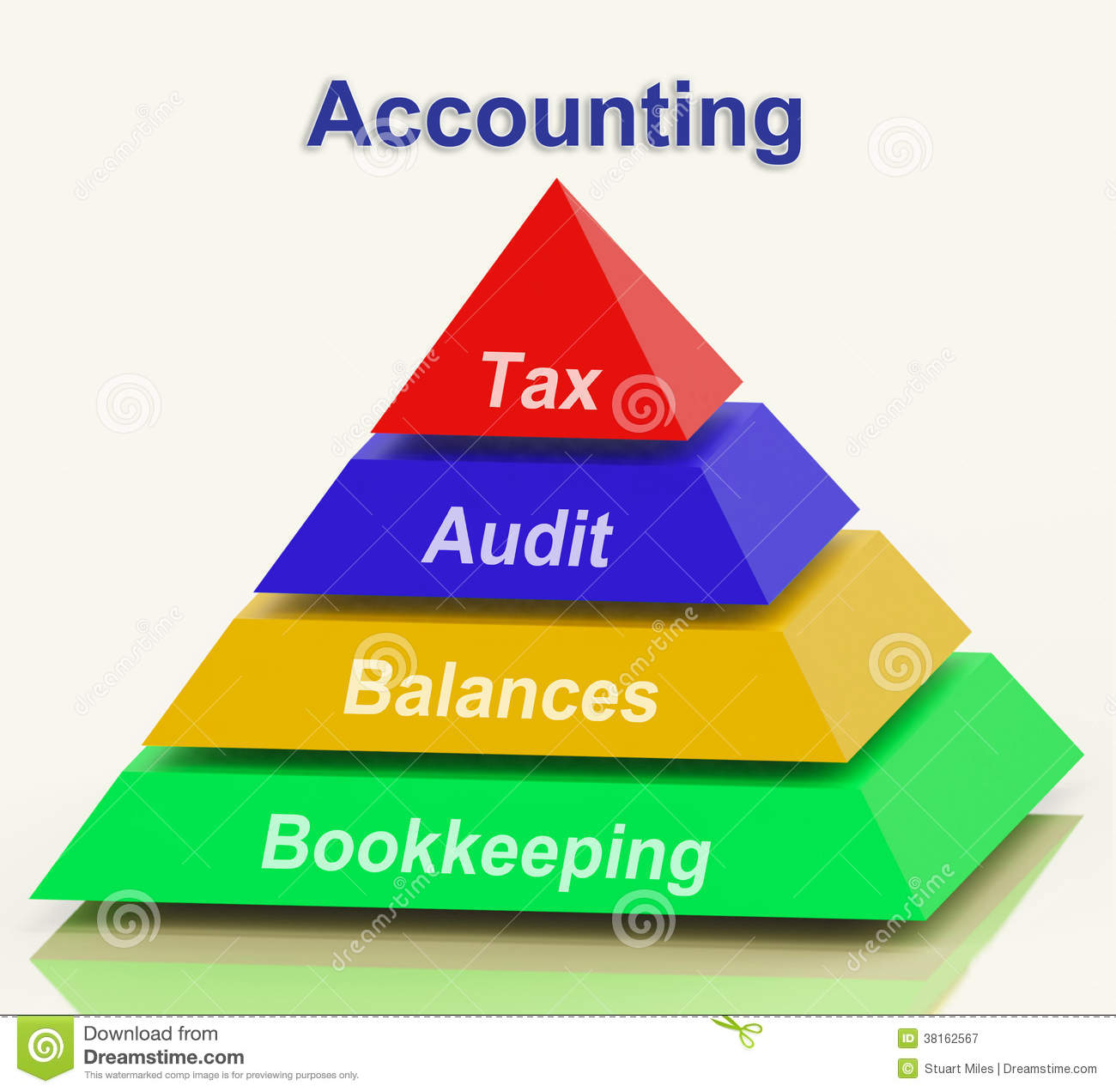 Free Stock Photography  Accounting Pyramid Shows Bookkeeping Balances